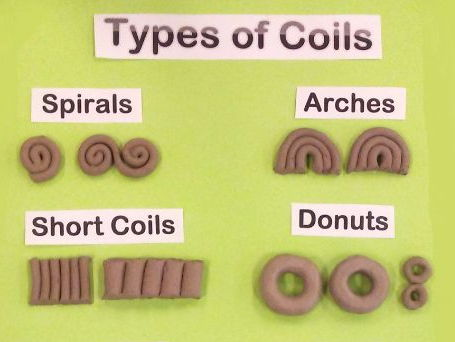 Types of Coils