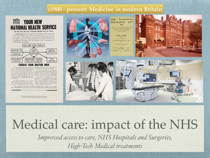 GCSE History of Medicine. 20th Century. Medical Care. Impact of the NHS.