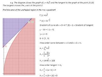 OCR A: AS Mathematics Revision Guide