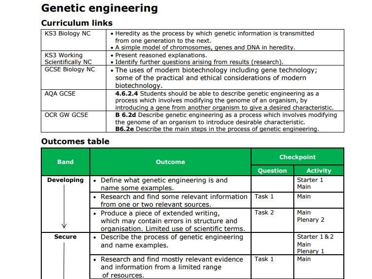 KS3 Science Teaching Pack: Shock Horror Science: Biology by