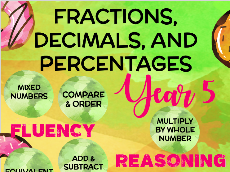 Year 5 Maths: Fractions, Decimals, and Percentages