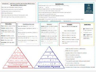 Literacy Mat for KS3 or KS4