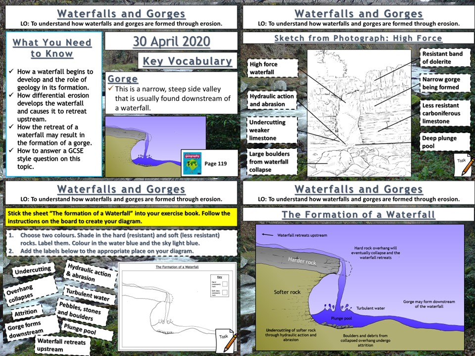 Rivers Waterfalls And Gorges Teaching Resources