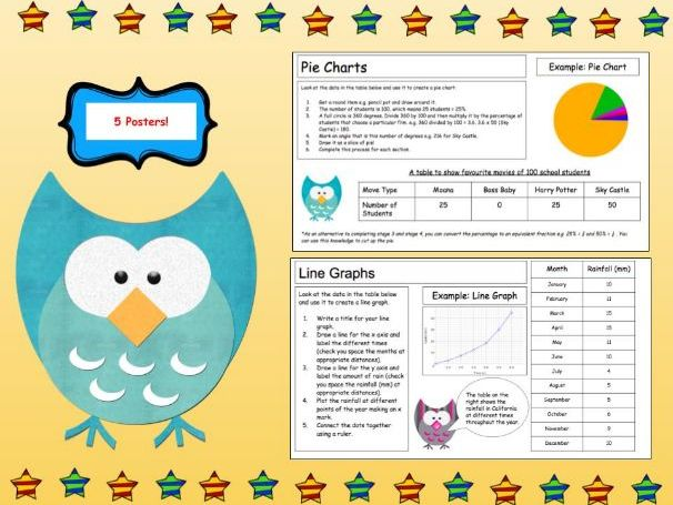 Data Handling: Line Graphs, Bar Charts, Pictograms, Tally Charts and Pie Charts