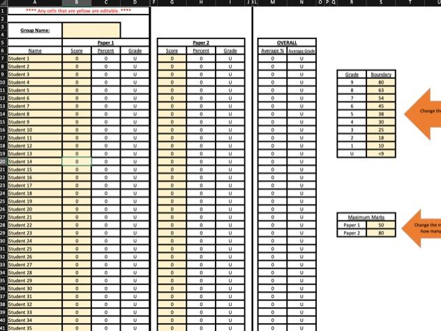 GCSE 9-1 Grade estimator spreadsheet for 2 exams