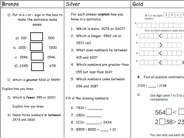 Y4 - Place Value - Comparing Numbers beyond 1000