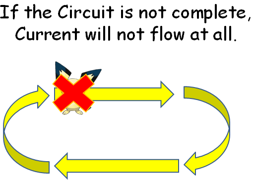 KS3 - Circuits 2 (animated)
