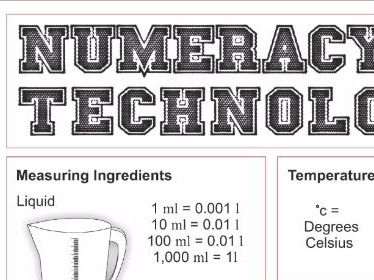 Numeracy posters for Food, Textiles & Product Design - Design & Technology