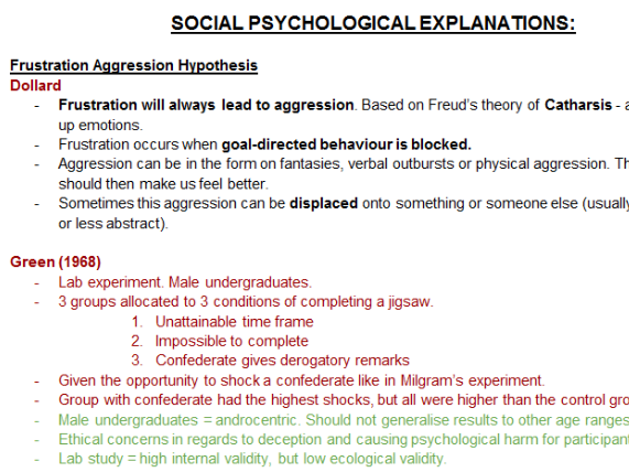 PSYCHOLOGY AGGRESSION REVISION NOTES