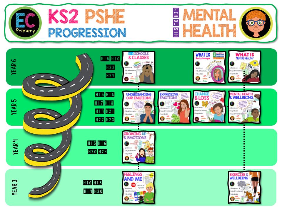 KS2 Mental Health