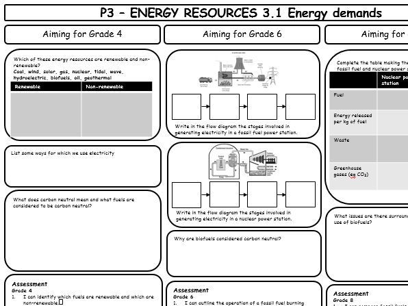 AQA GCSE 9-1 Physics P3 Revision Sheets (differentiated)
