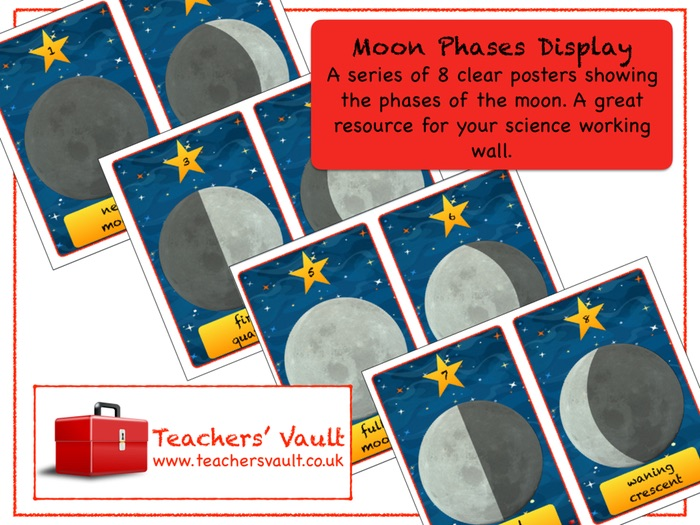 Moon Phases Display