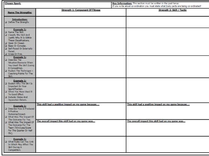 AQA 9-1 GCSE PE - NEA Written Coursework