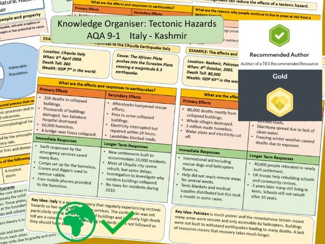 GCSE AQA 9-1 Tectonic Hazards Knowledge Organiser and Revision Summaries , Italy and Kashmir.