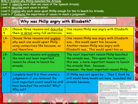 Elizabethan England: What caused the Spanish Armada? (Skills lesson)