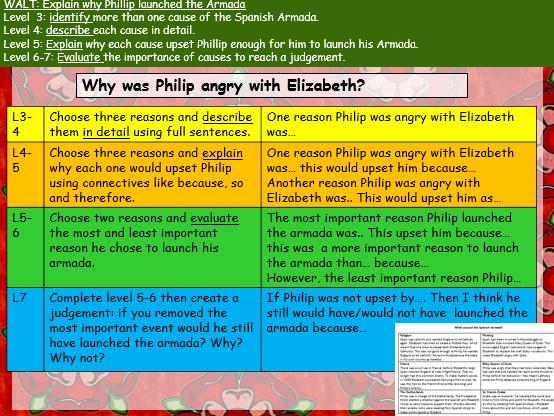 Elizabethan England: What caused the Spanish Armada? (Skills lesson)