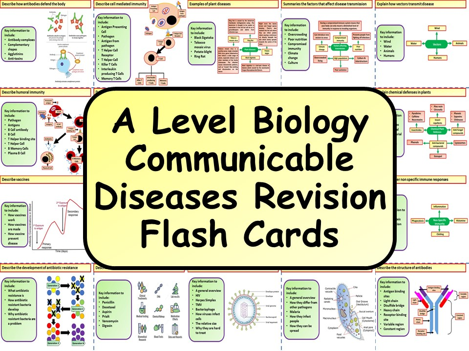 Free A Level Biology Communicable Diseases Revision Flash
