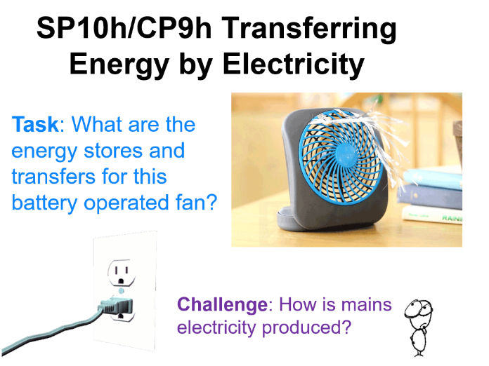 Transferring Energy by Electricity SP10h CP9h Edexcel 9-1 GCSE Physics Electricity and Circuits