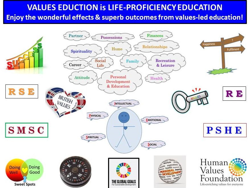 A set of slides giving a brief introduction to the British Values