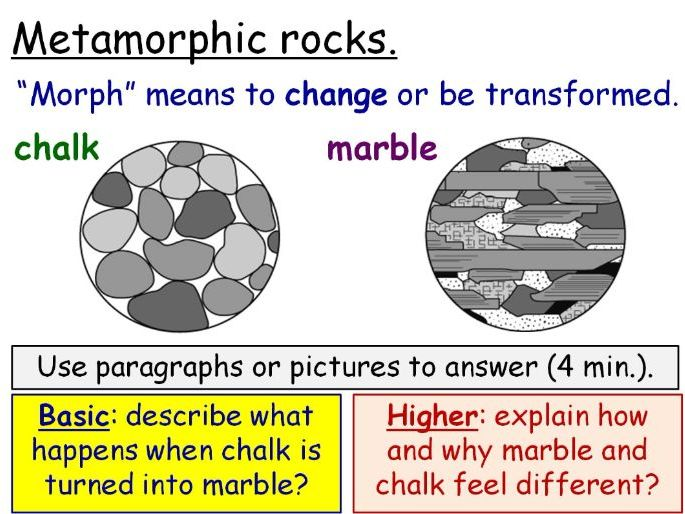 Igneous and Metamorphic Rocks Year 8 Lesson PowerPoint (KS3 8Hb) Rocks and the Earth Topic