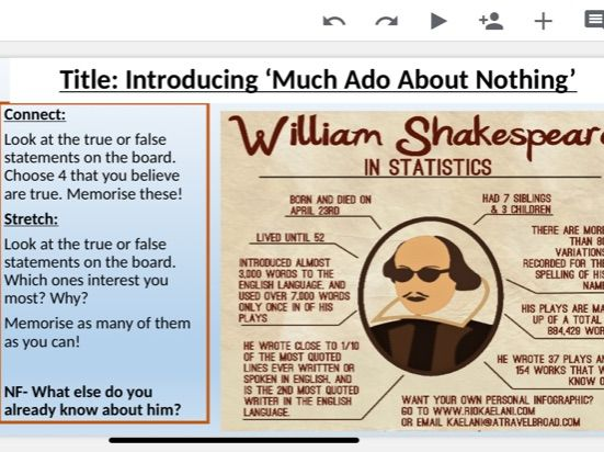 Shakespeare Unit- Much Ado About Nothing