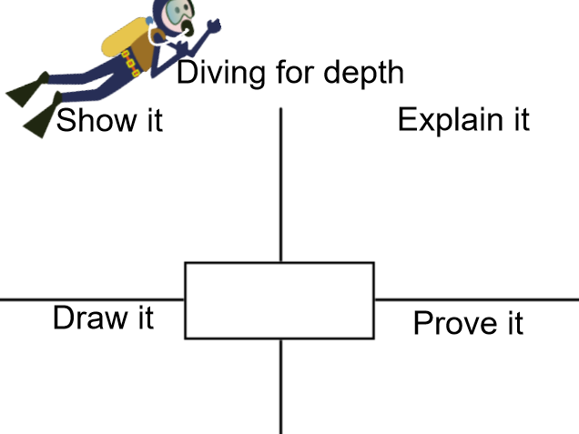 Diving For Depth template
