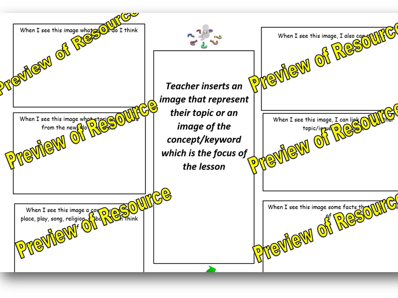 Topic thinking/Revision Mat Template