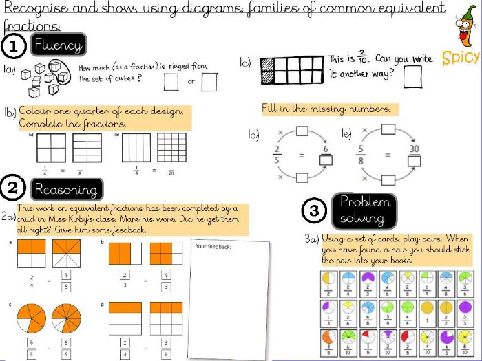 Fractions-  Recognise and show using diagrams, families of common equivalent fractions