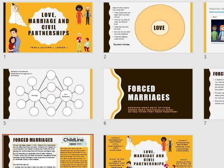 Love, marriage and civil partnerships (including forced marriages) - Year 6 PSHE 2020 Curriculum