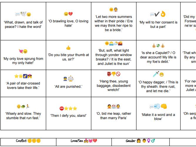 Emoji Thinking Quilt - Romeo and Juliet