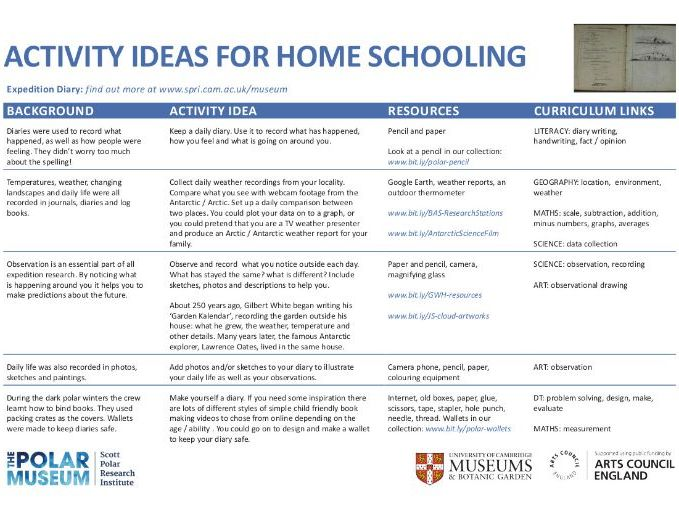 Expedition Diary: Home School Challenge