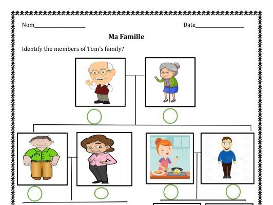 French Family (La Famille) Distance Learning Worksheet