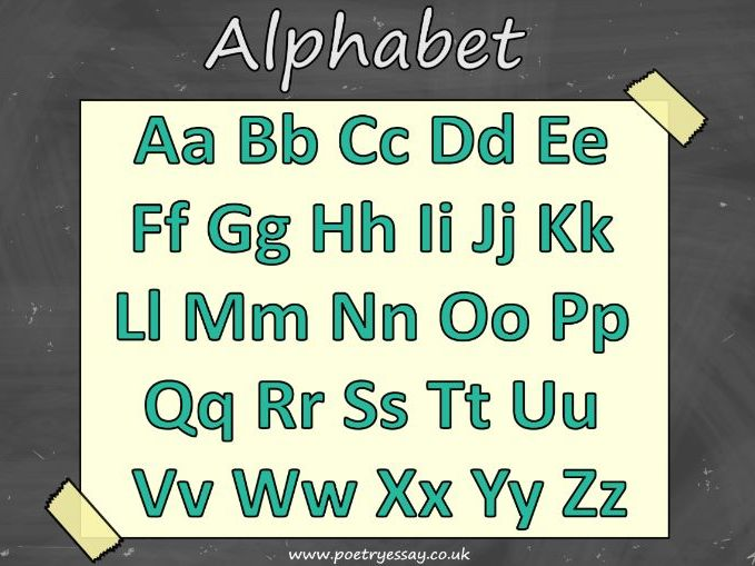 Alphabet Poster – Uppercase and Lowercase Letters