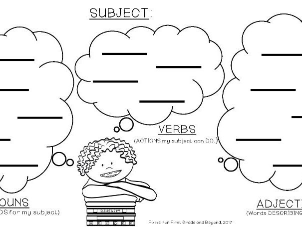 SCRIBING SENTENCES - Writing Nouns, Verbs, and Adjectives; Self-Check