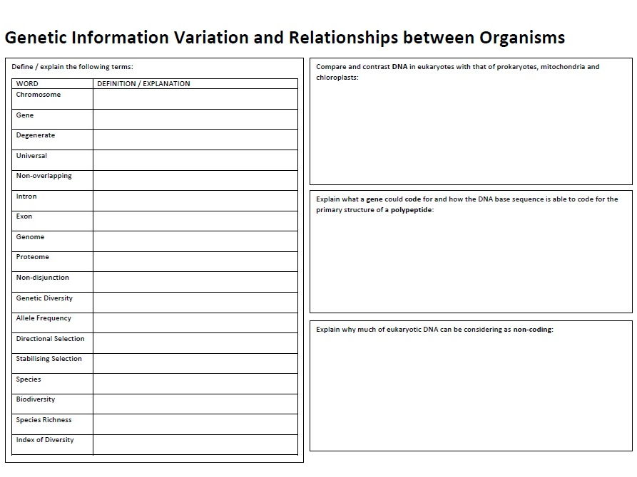 AS Biology AQA Section 3.4 Genetic Info. Variation & Relationships btw Organism Revision Booklet