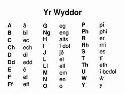Home schooling Welsh medium classroom words and phrases for Years 1 and 2