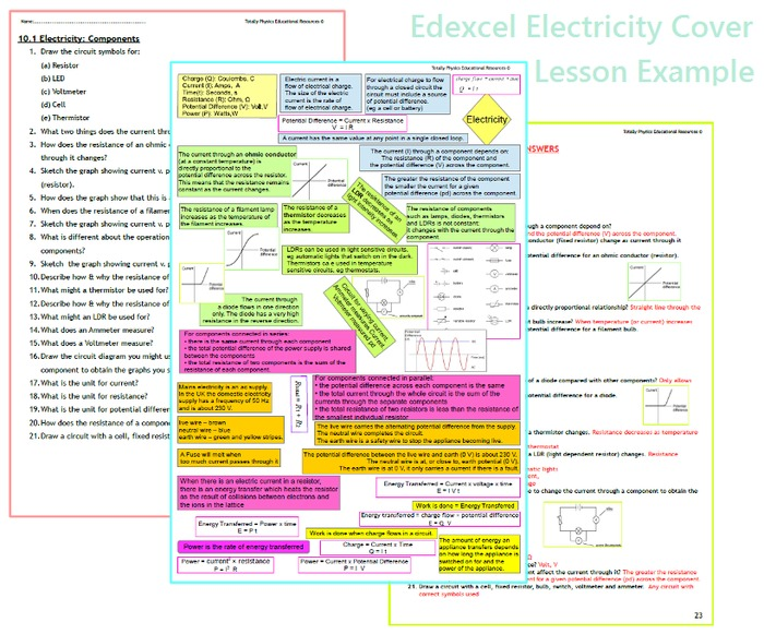 EDEXCEL GCSE Physics Revision & Cover Lesson Activities (NEW 2018 Specification)