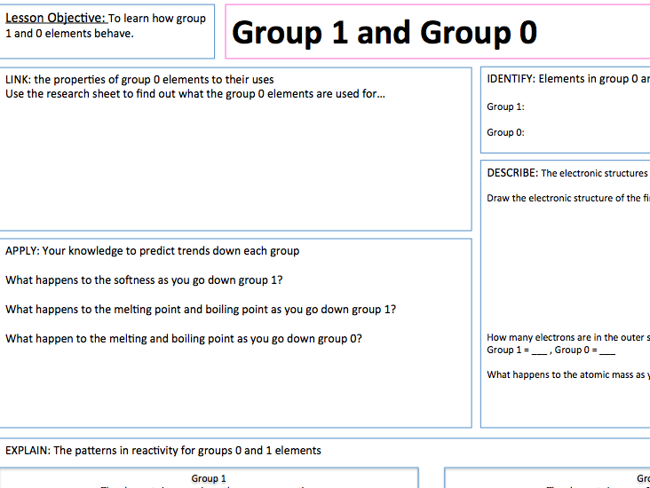 Group 1 and Group 0 - Lesson presentation, A3 Lesson Map