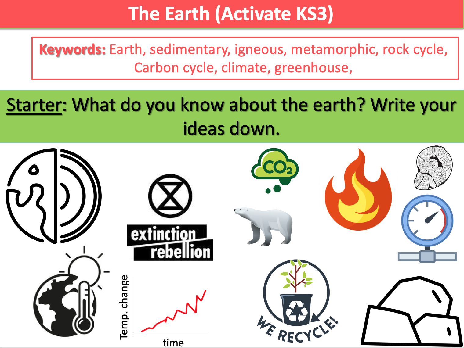 The Earth (Activate KS3)