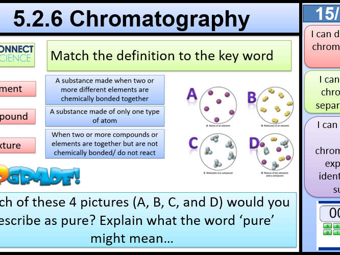 5.2.6 Chromatography KS3 AQA Activate
