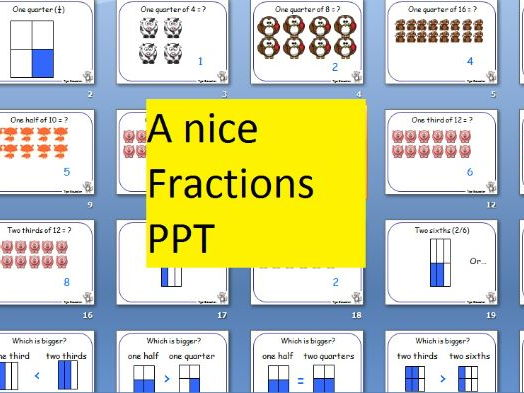 A cute PPT on fractions - Part of a shape and by sharing