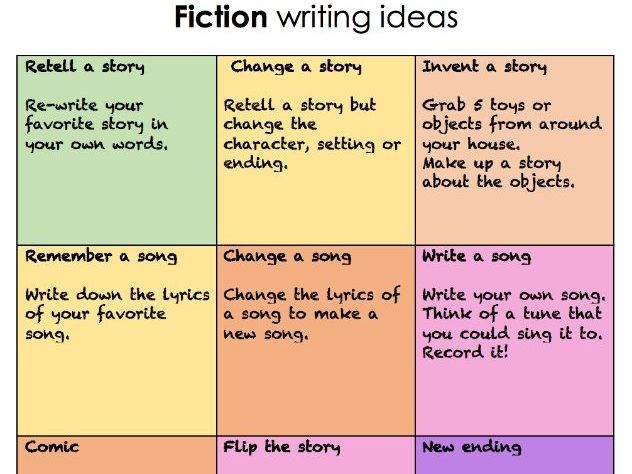 Home learning writing ideas