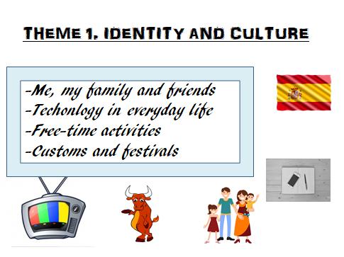 AQA Spanish Theme 1 Identity and culture