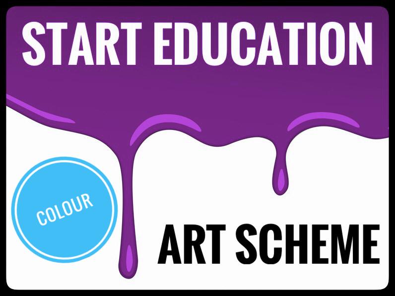 Art Unit. Colour / Color. Three Linked lessons.