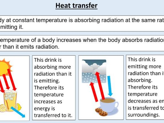 AQA GCSE Physics (4.6.3) Waves - Black body radiation