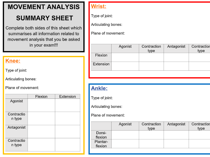 A-Level PE: Movement Analysis Summary Sheet