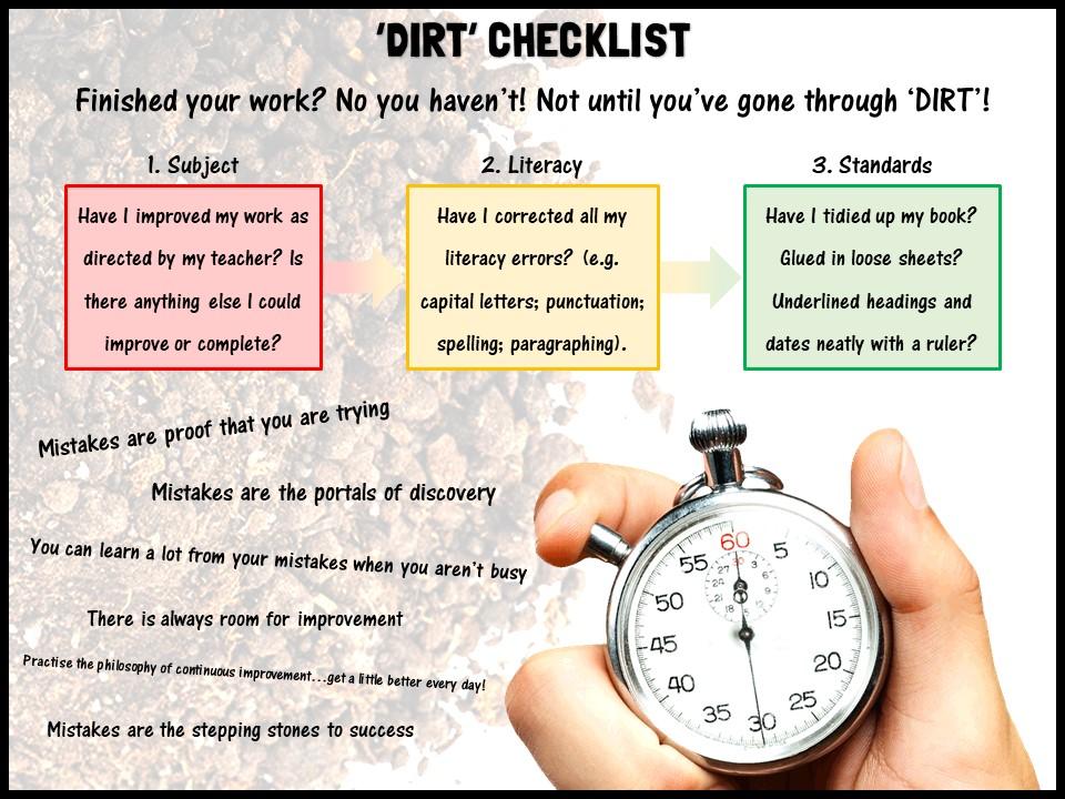 'DIRT' checklist
