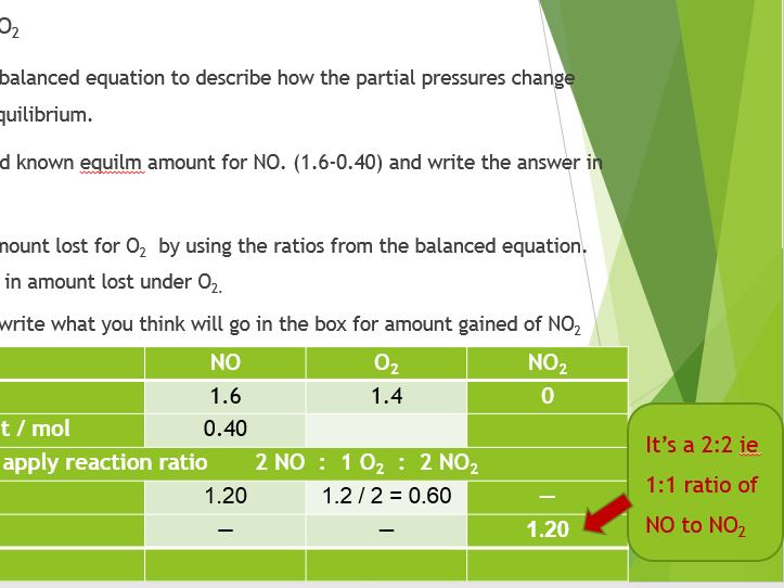 A2 Chem: Kp, partial pressure and mole fractions.