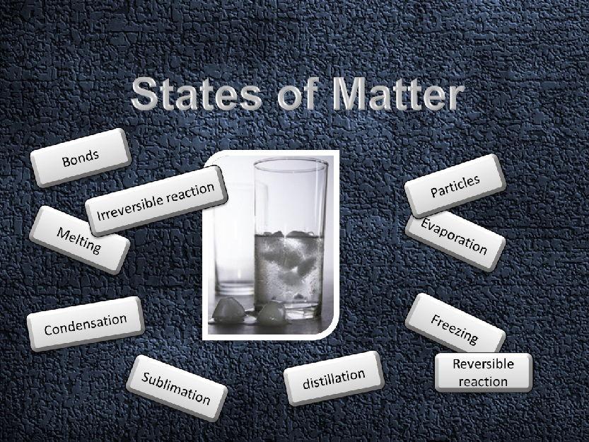 States of matter for KS2