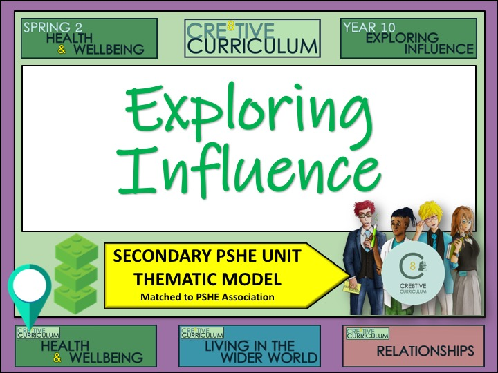 Thematic PSHE Exploring influence